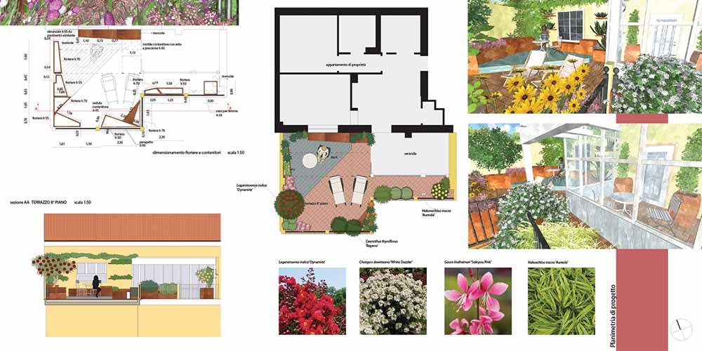Terrazzo – TREELOGY Progettazione giardini
